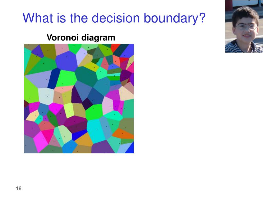 What is the decision boundary?