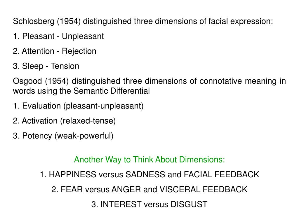 Schlosberg (1954) distinguished three dimensions of facial expression: