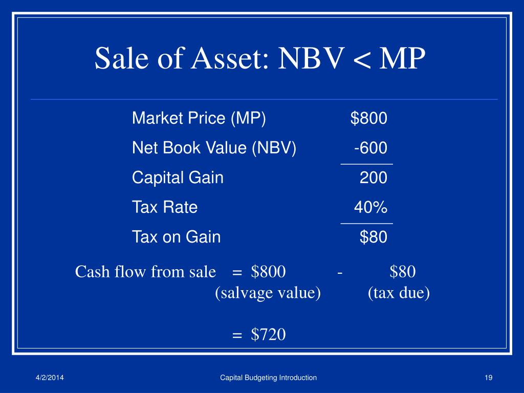 Sale of Asset: NBV < MP