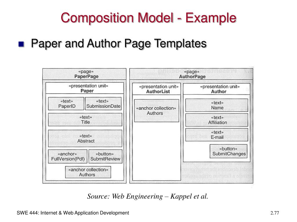 Composition Model - Example