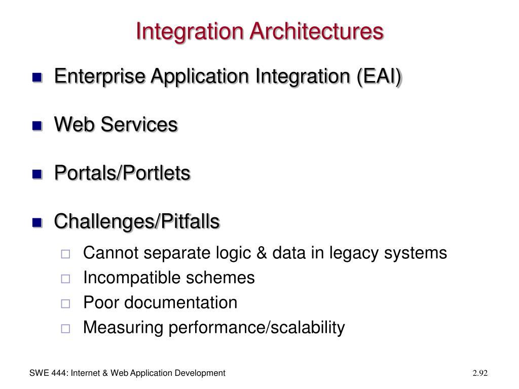 Integration Architectures