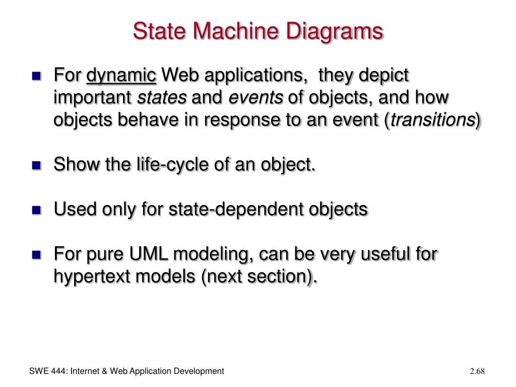 State Machine Diagrams