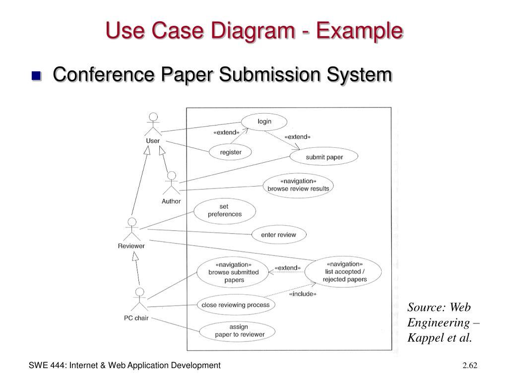 Use Case Diagram - Example