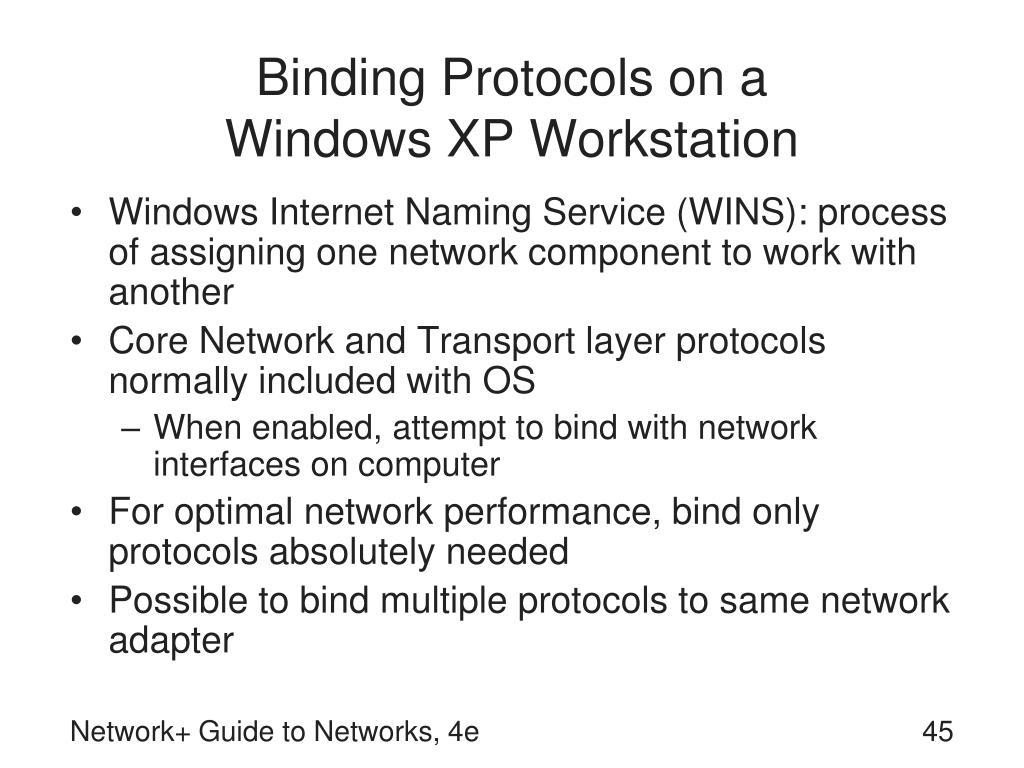 Binding Protocols on a