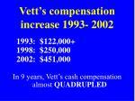 vett s compensation increase 1993 2002