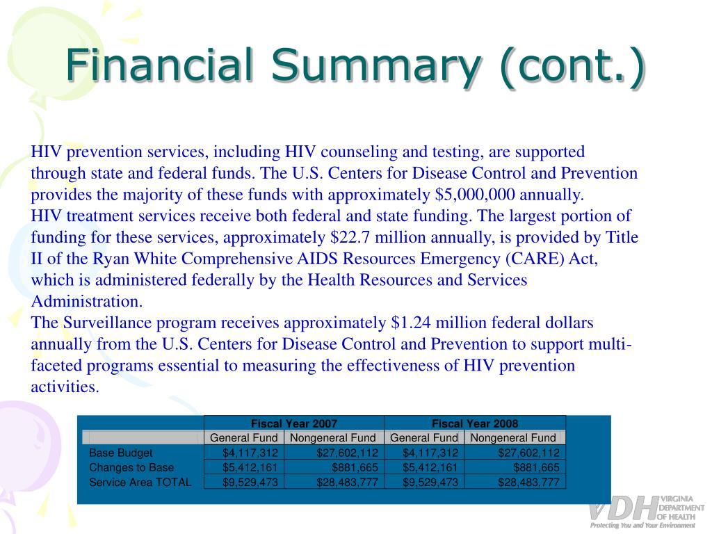 Financial Summary (cont.)
