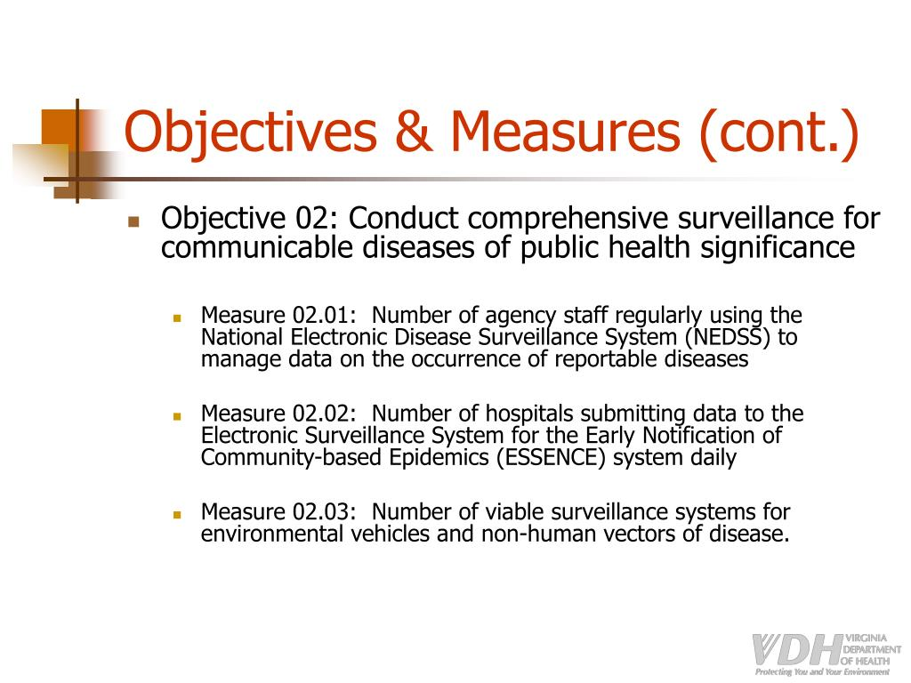 Objectives & Measures (cont.)