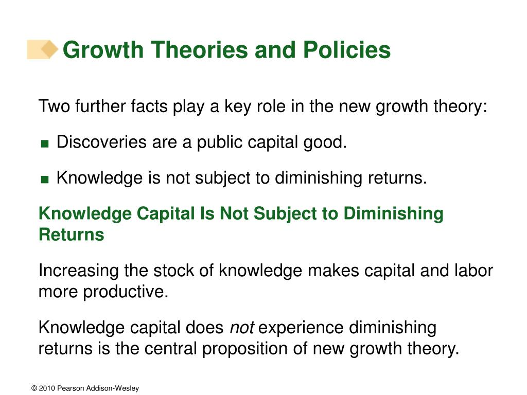 Growth Theories and Policies