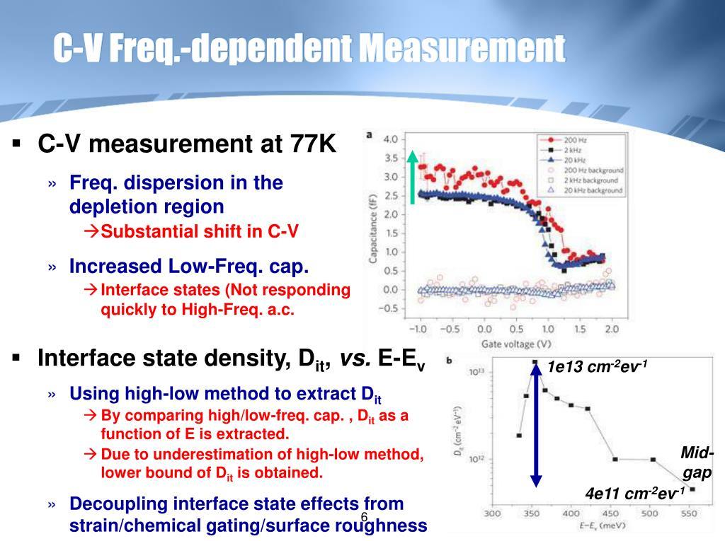 C-V Freq.-dependent Measurement