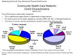 community health care network client characteristics march 2001