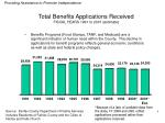 total benefits applications received fiscal years 1991 to 2001 estimate
