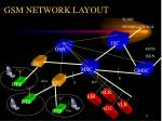 gsm network layout4