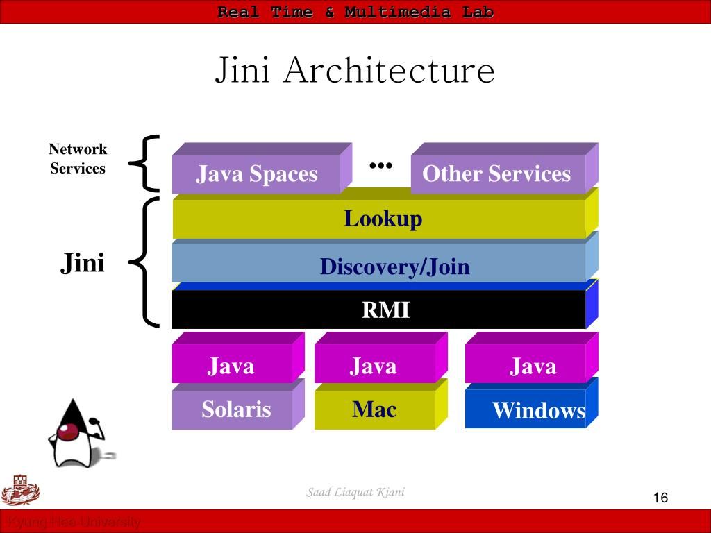 Java Spaces