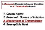 1 biological characteristics and condition of m tuberculosis growth23