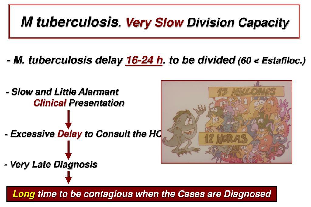 - M. tuberculosis delay