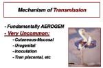 mechanism of transmission