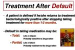 treatment after default
