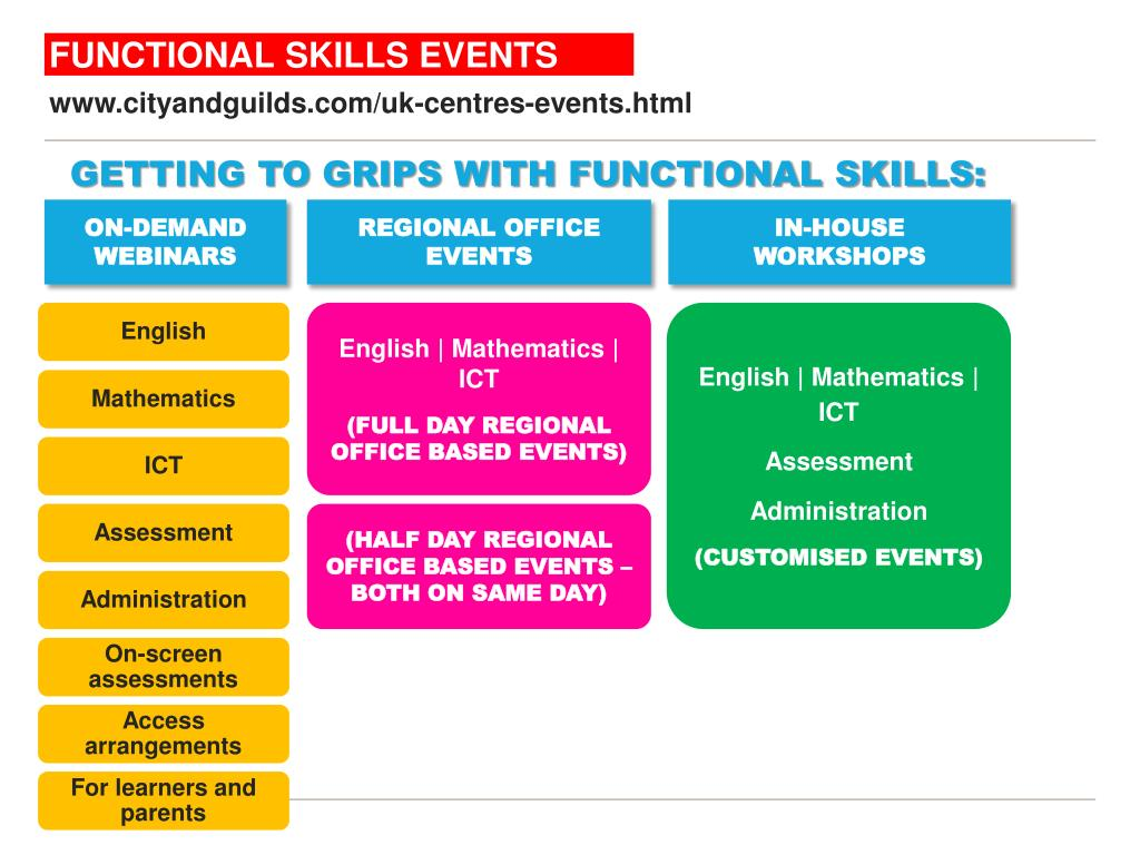 FUNCTIONAL SKILLS EVENTS