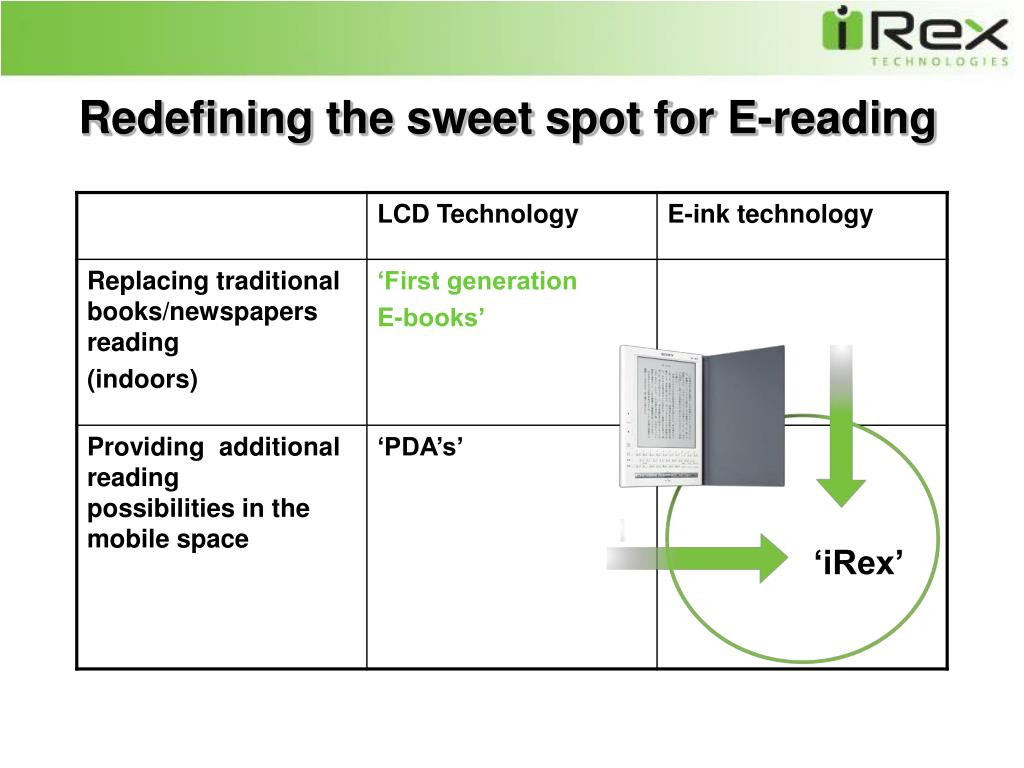 Redefining the sweet spot for E-reading