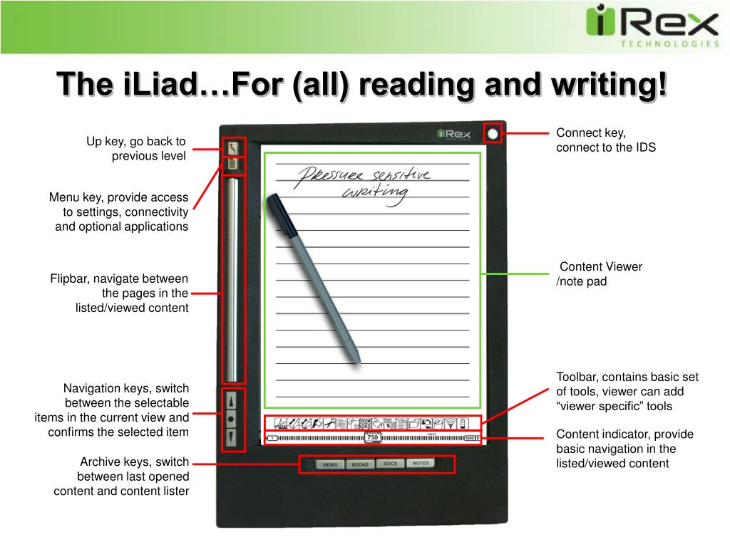 The iLiad…For (all) reading and writing!