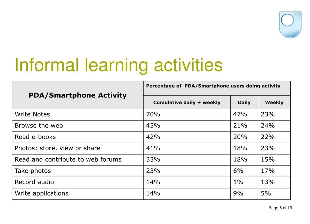 Informal learning activities