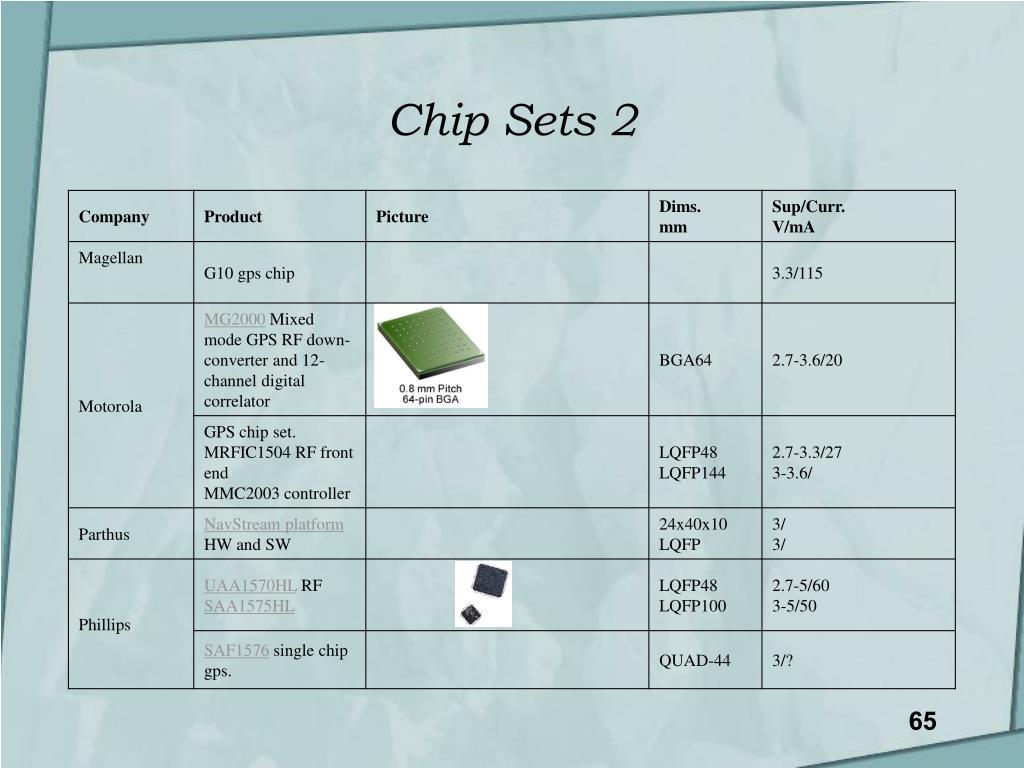 Chip Sets 2