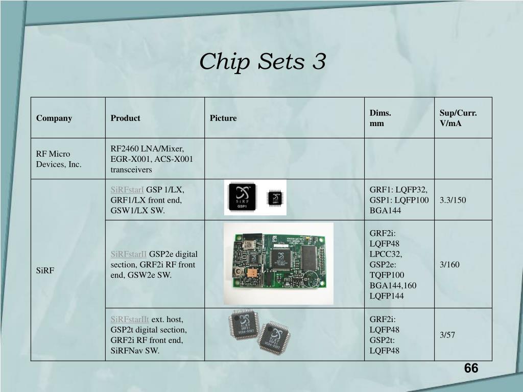 Chip Sets 3