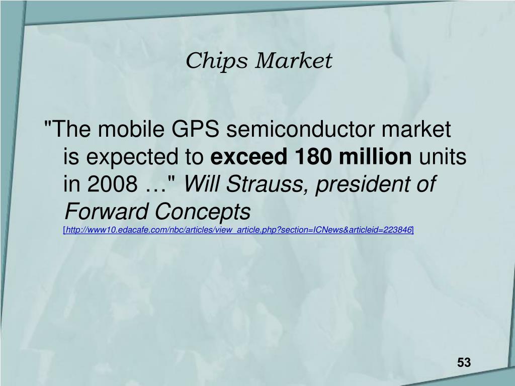 Chips Market