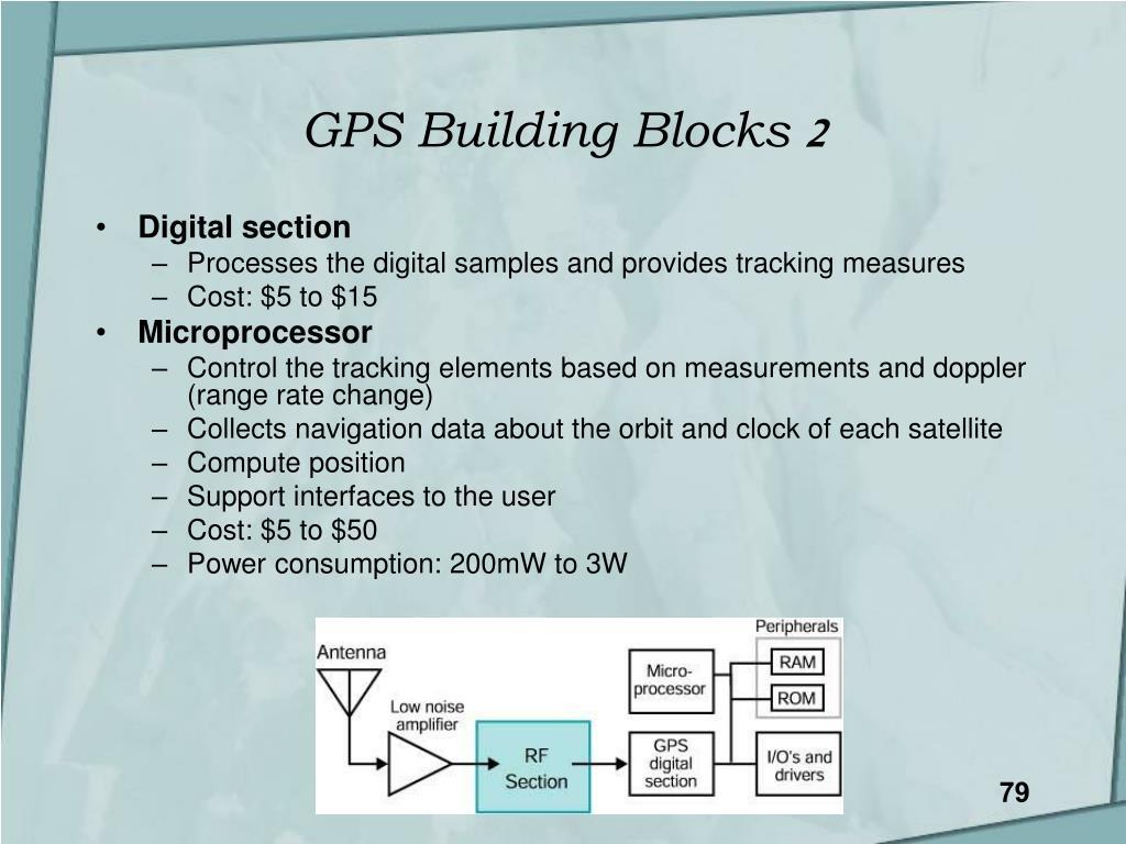 GPS Building Blocks