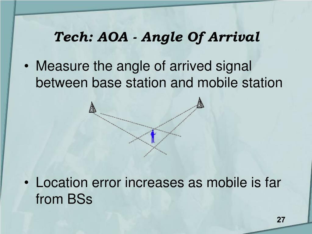 Tech: AOA - Angle Of Arrival