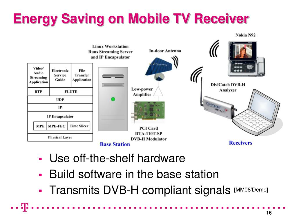 Energy Saving on Mobile TV Receiver