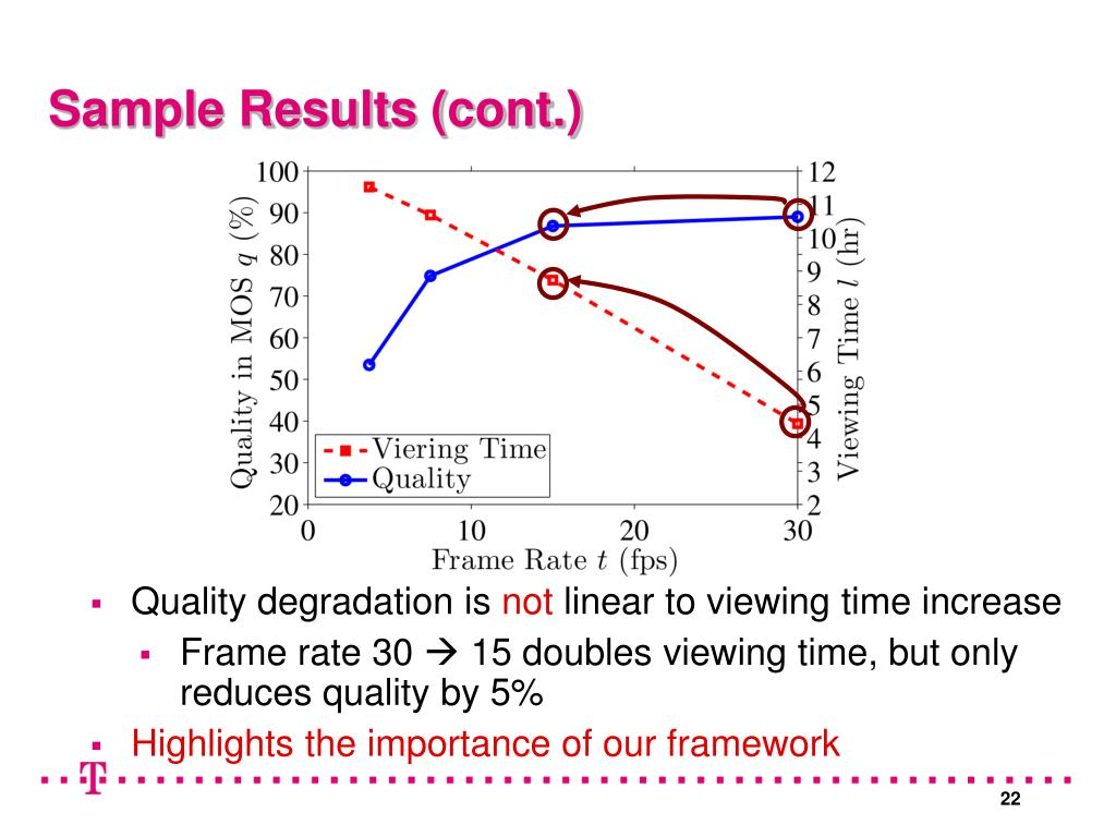 Sample Results (cont.)
