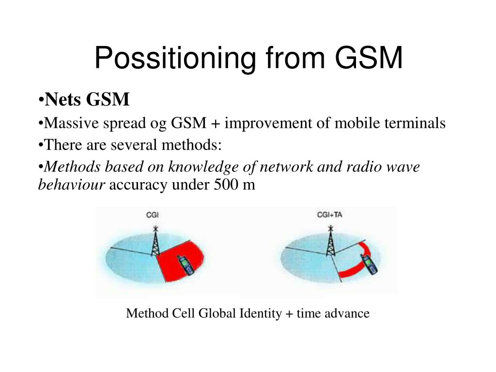 Possitioning from GSM