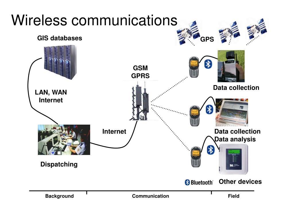 GIS datab