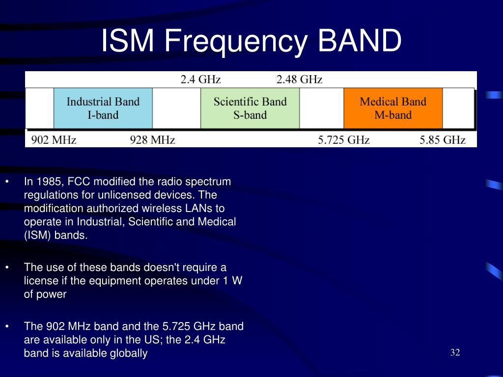 ISM Frequency BAND
