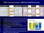 wap communication web and mobile phones