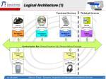 logical architecture 1