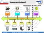 logical architecture 2