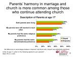 parents harmony in marriage and church is more common among those who continue attending church