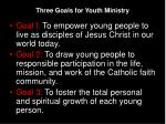 three goals for youth ministry