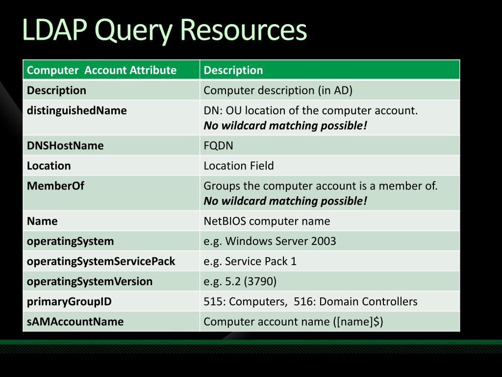 LDAP Query Resources