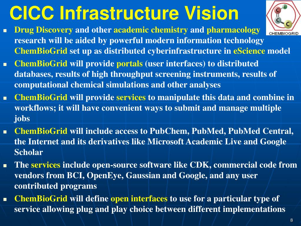 CICC Infrastructure Vision
