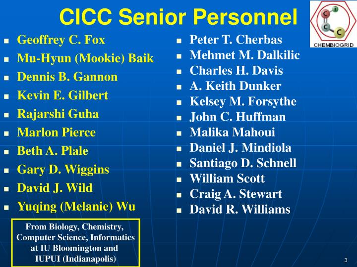 Cicc senior personnel