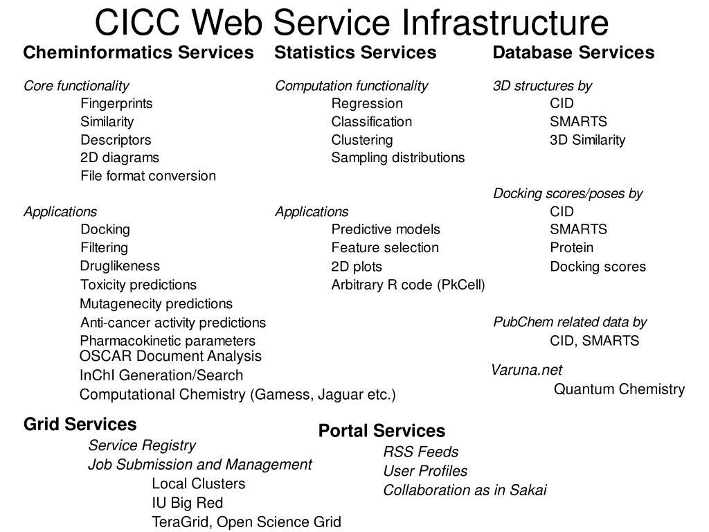 OSCAR Document Analysis