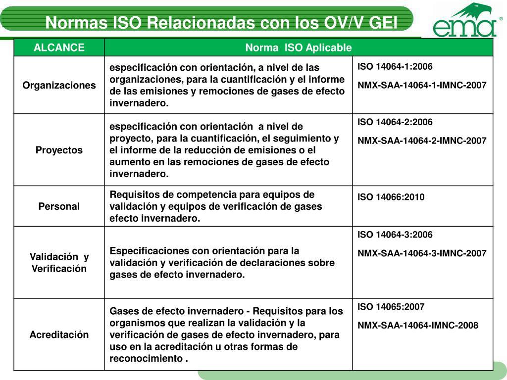 Normas ISO Relacionadas con los OV/V GEI