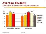average student aptitude vs achievement normal differences