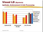 visual ld dyslexia aptitude achievement info processing