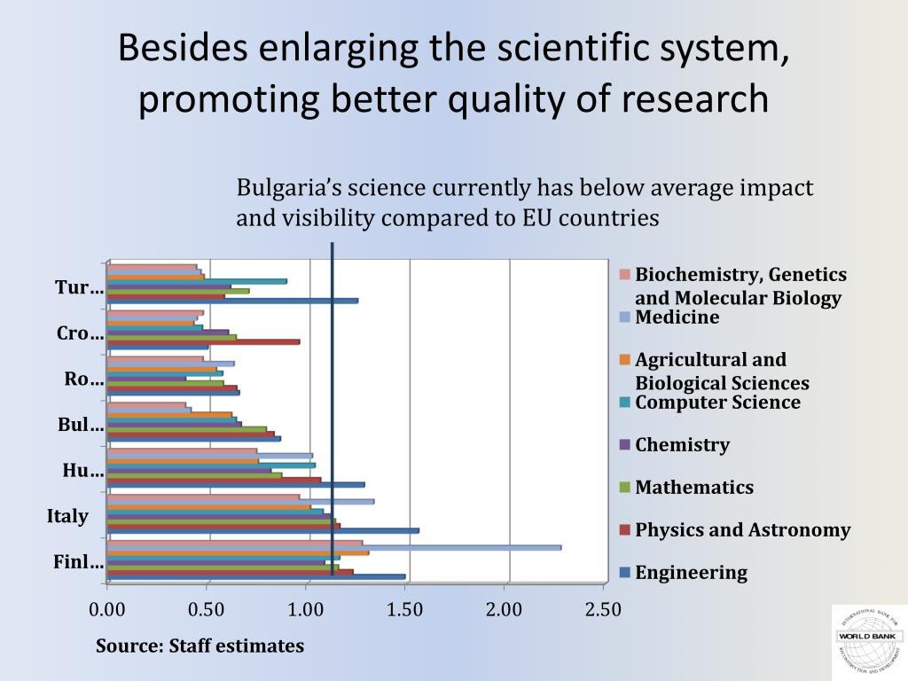 Besides enlarging the scientific system, promoting better quality of research