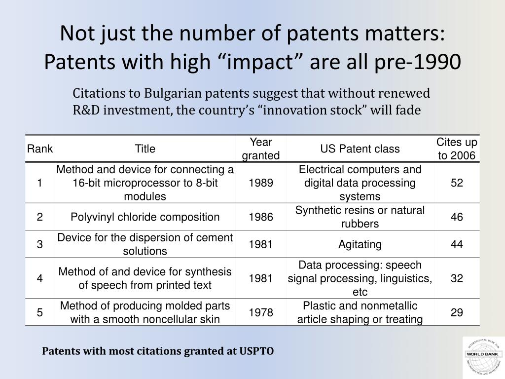 "Not just the number of patents matters: Patents with high ""impact"" are all pre-1990"