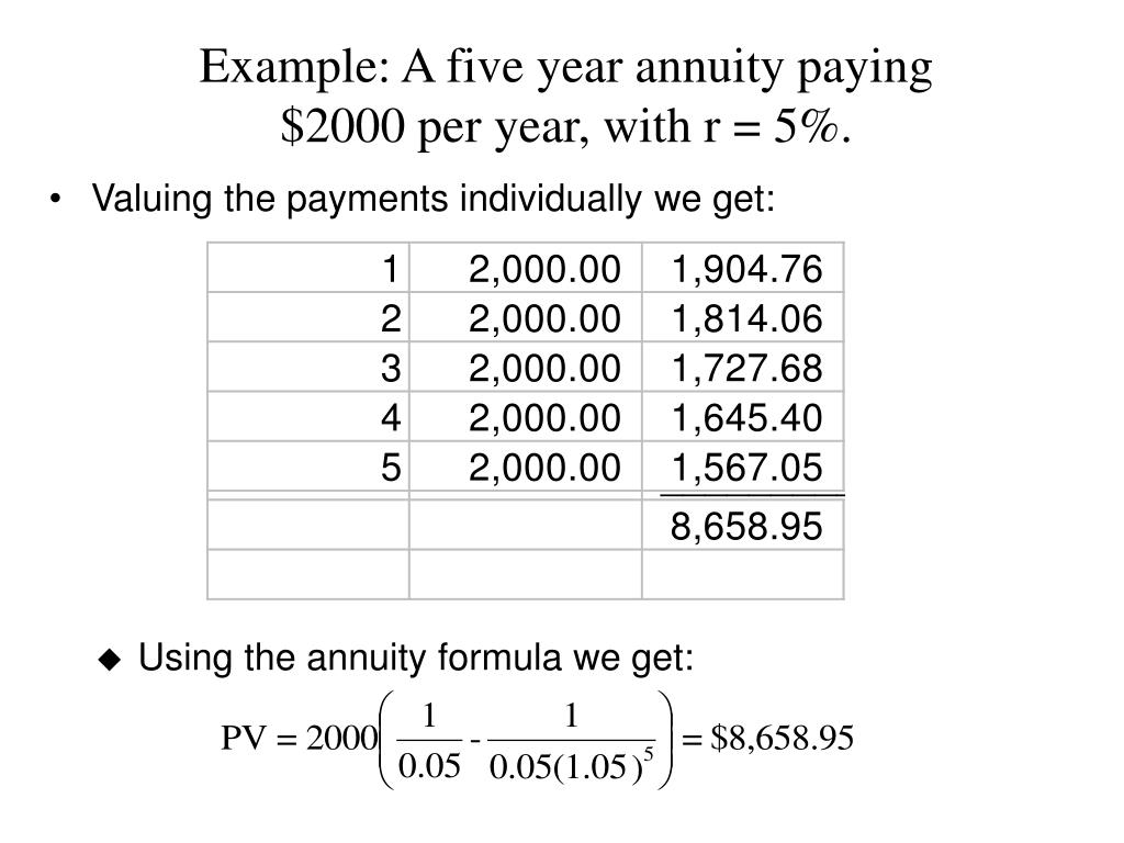 Example: A five year annuity paying $2000 per year, with r = 5%.